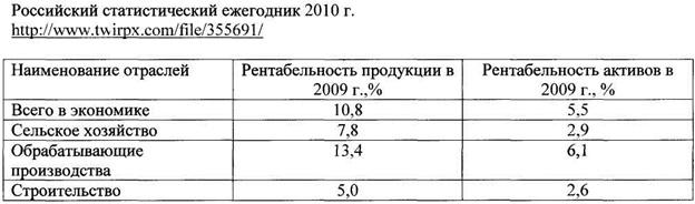 норма рентабельности по отраслям 2015 аромат несет